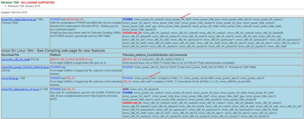 资源监控工具nmon安装及使用-TestGo